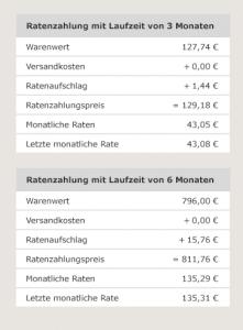 Quelle: www.tchibo.de (Stand Februar 2018)