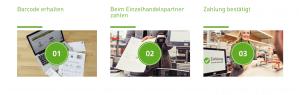 Barzahlen.de - Schritt für Schritt: So zahlen Sie an der Kasse im Supermarkt. Quelle: Barzahlen.de