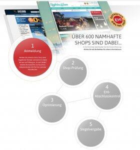 Kriterien für einen EHI geprüften Onlineshop